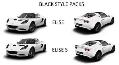 Пакет Black Style